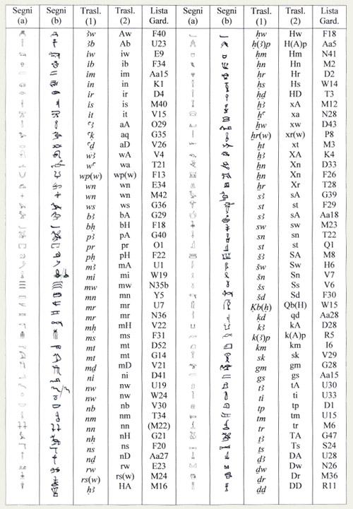 tabella-2-geroglifici.jpg